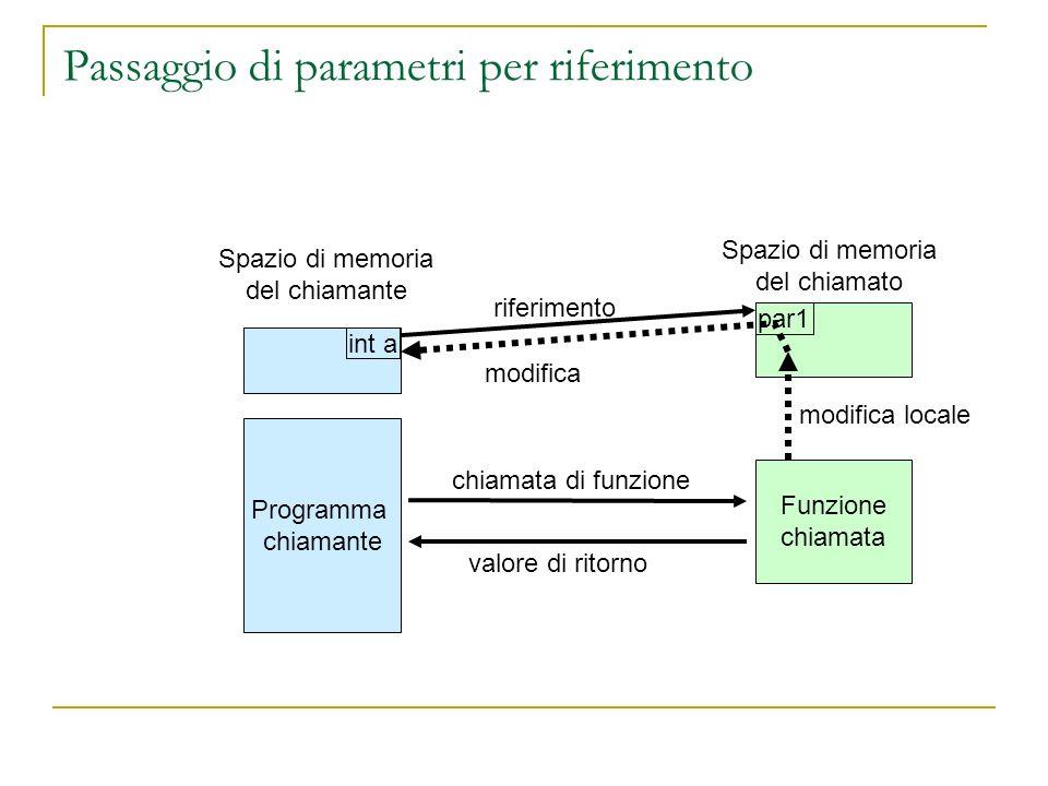 Passaggio di parametri per riferimento