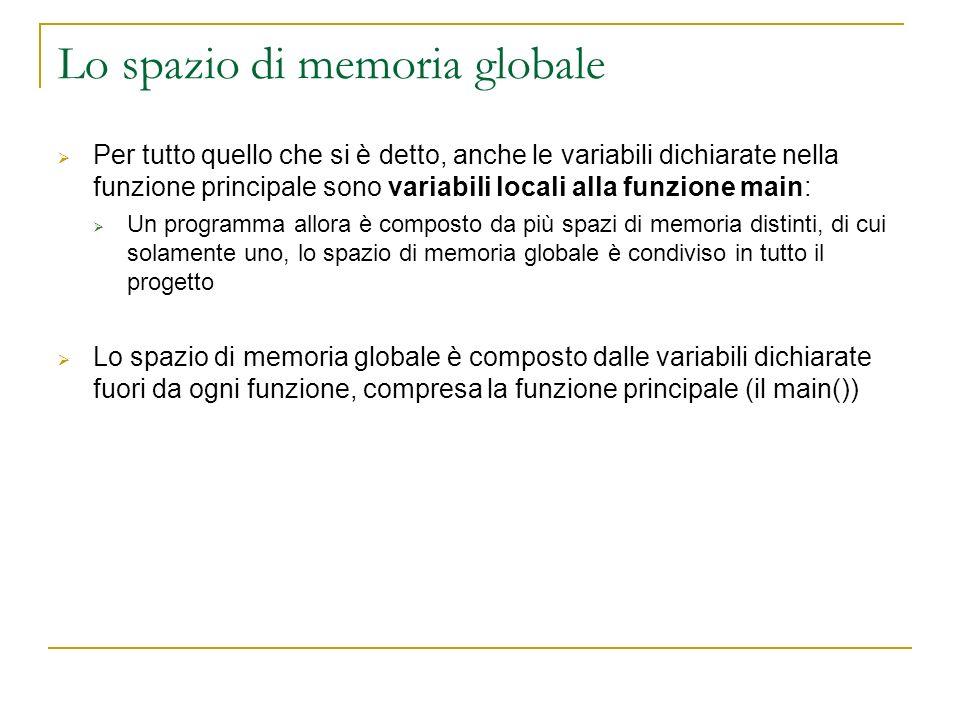 Lo spazio di memoria globale