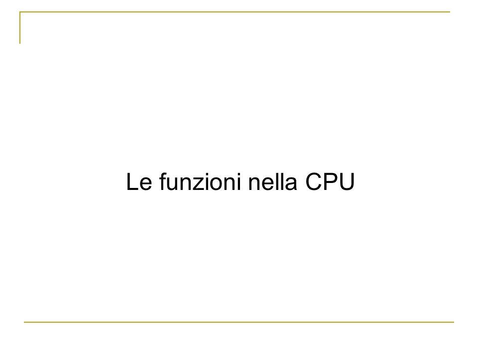 Le funzioni nella CPU