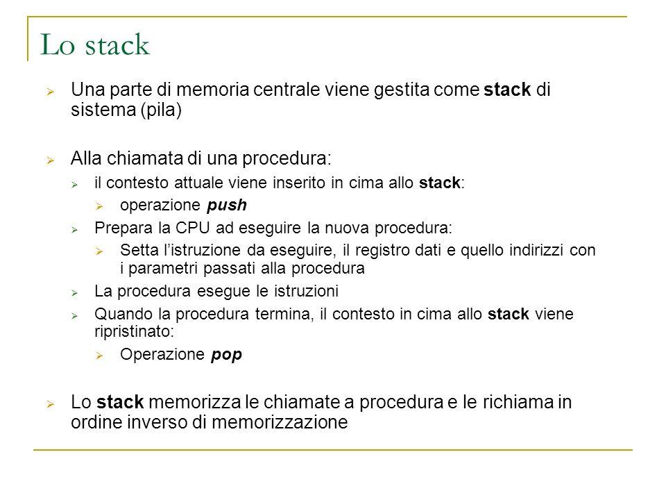 Lo stack Una parte di memoria centrale viene gestita come stack di sistema (pila) Alla chiamata di una procedura: