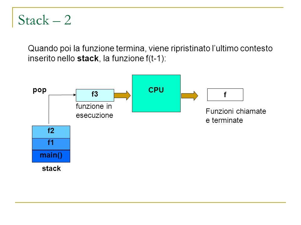 Stack – 2 Quando poi la funzione termina, viene ripristinato l'ultimo contesto inserito nello stack, la funzione f(t-1):