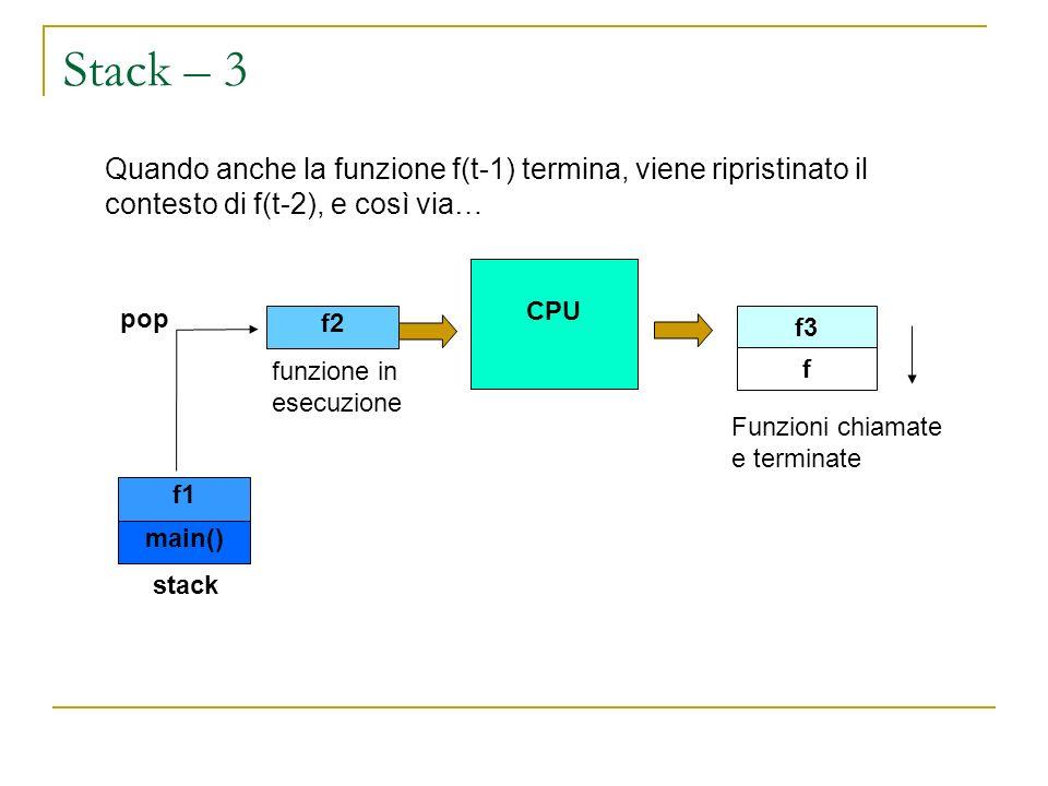 Stack – 3 Quando anche la funzione f(t-1) termina, viene ripristinato il contesto di f(t-2), e così via…