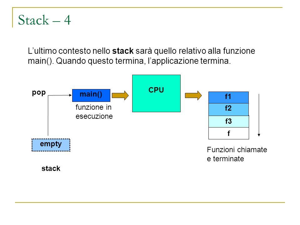 Stack – 4 L'ultimo contesto nello stack sarà quello relativo alla funzione main(). Quando questo termina, l'applicazione termina.