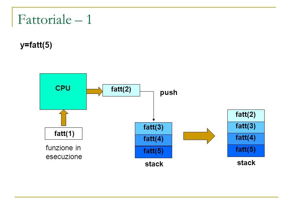 Fattoriale – 1 y=fatt(5) CPU fatt(2) push fatt(3) fatt(1) fatt(4)