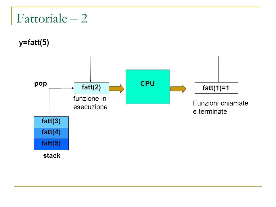 Fattoriale – 2 y=fatt(5) CPU pop fatt(2) fatt(1)=1