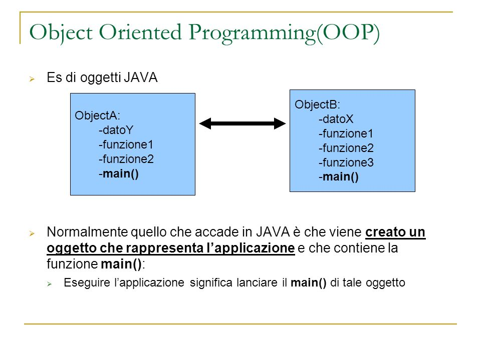 Object Oriented Programming(OOP)