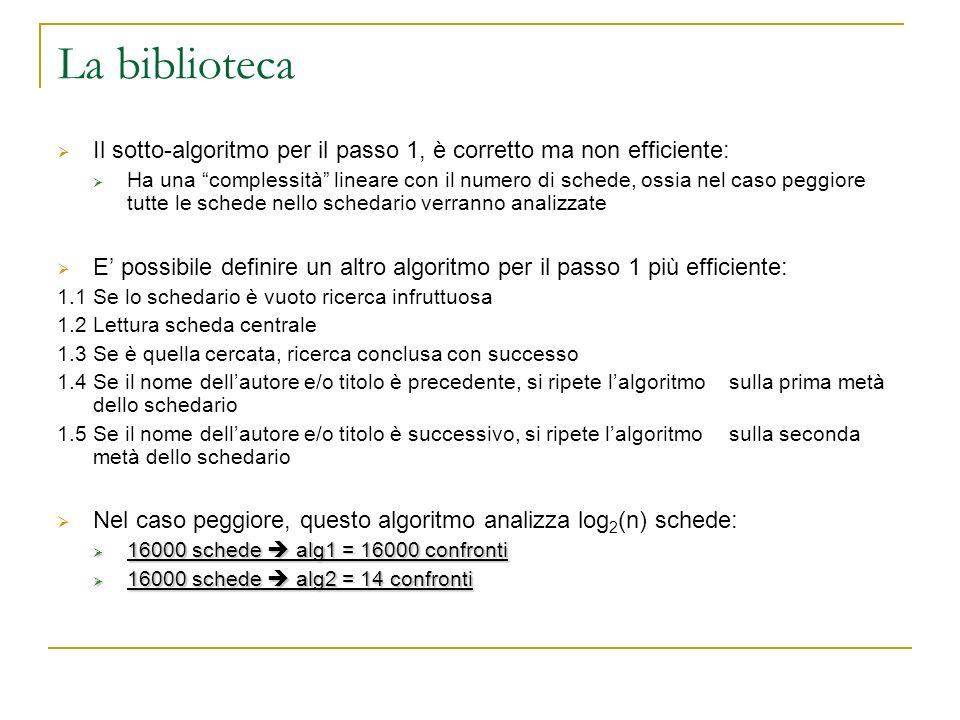 La biblioteca Il sotto-algoritmo per il passo 1, è corretto ma non efficiente: