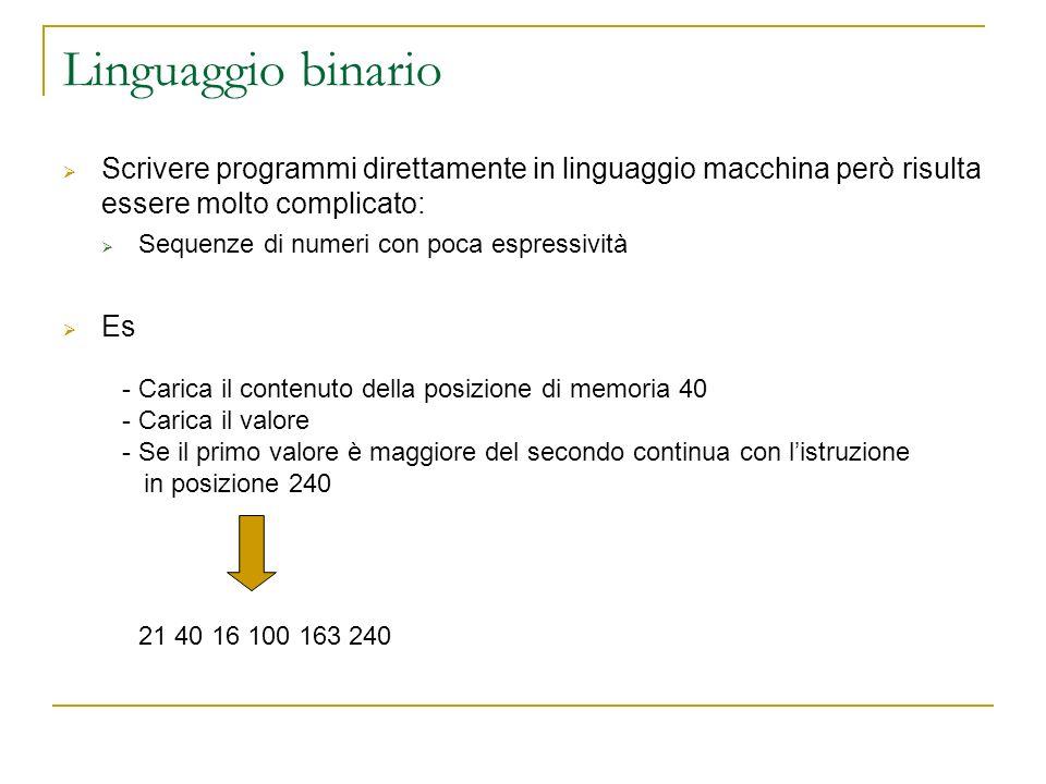 Linguaggio binario Scrivere programmi direttamente in linguaggio macchina però risulta essere molto complicato: