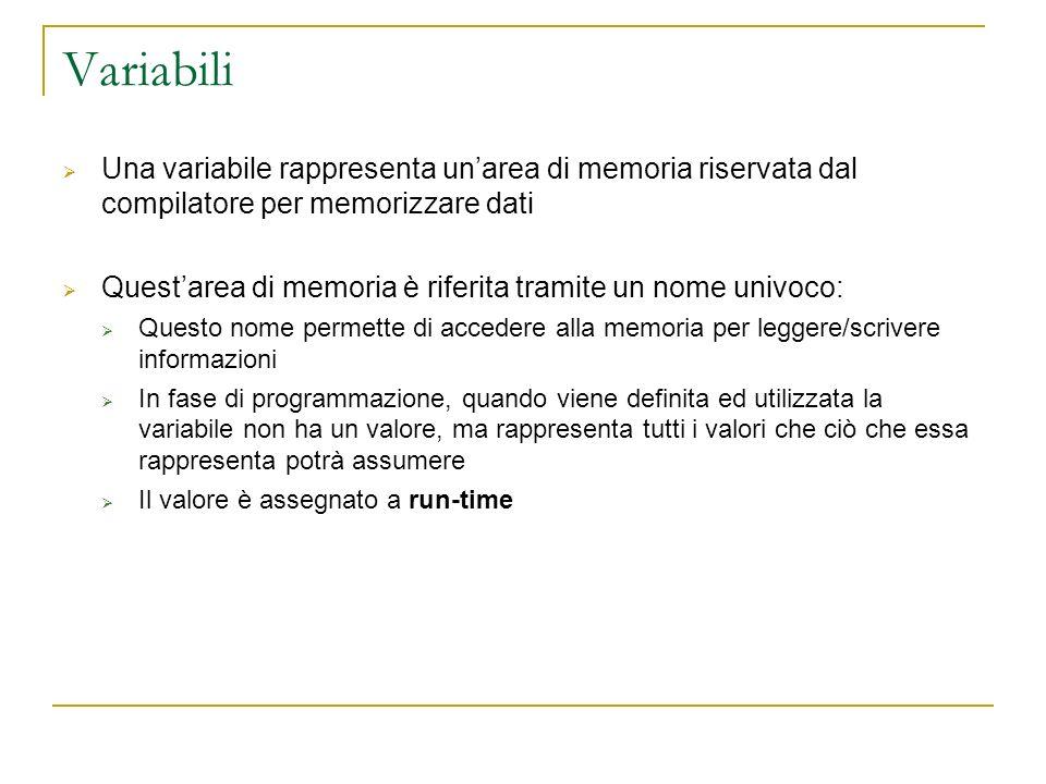 Variabili Una variabile rappresenta un'area di memoria riservata dal compilatore per memorizzare dati.