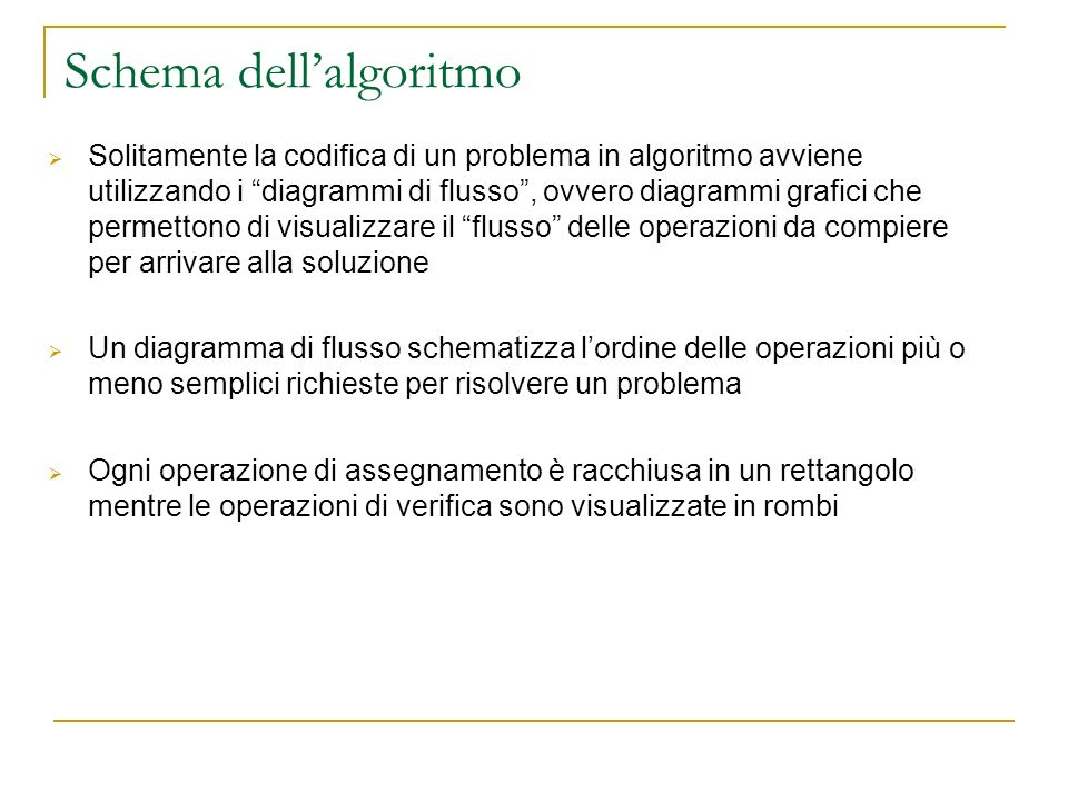 Schema dell'algoritmo