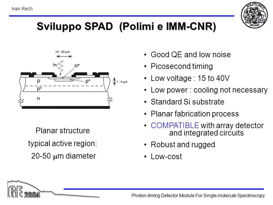 Sviluppo SPAD (Polimi e IMM-CNR)