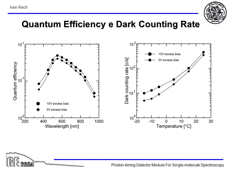 Quantum Efficiency e Dark Counting Rate