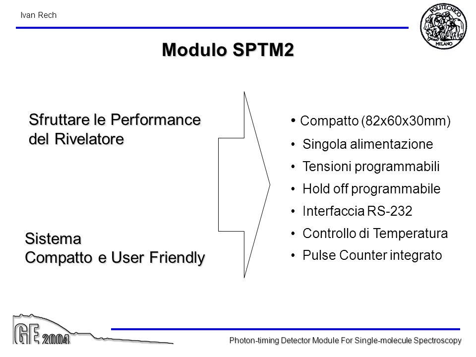 Modulo SPTM2 Compatto (82x60x30mm) Sfruttare le Performance