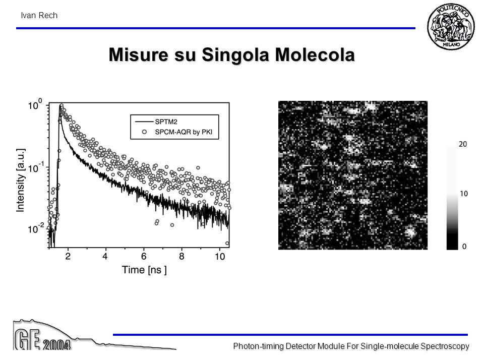 Misure su Singola Molecola