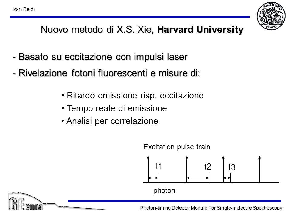 Nuovo metodo di X.S. Xie, Harvard University
