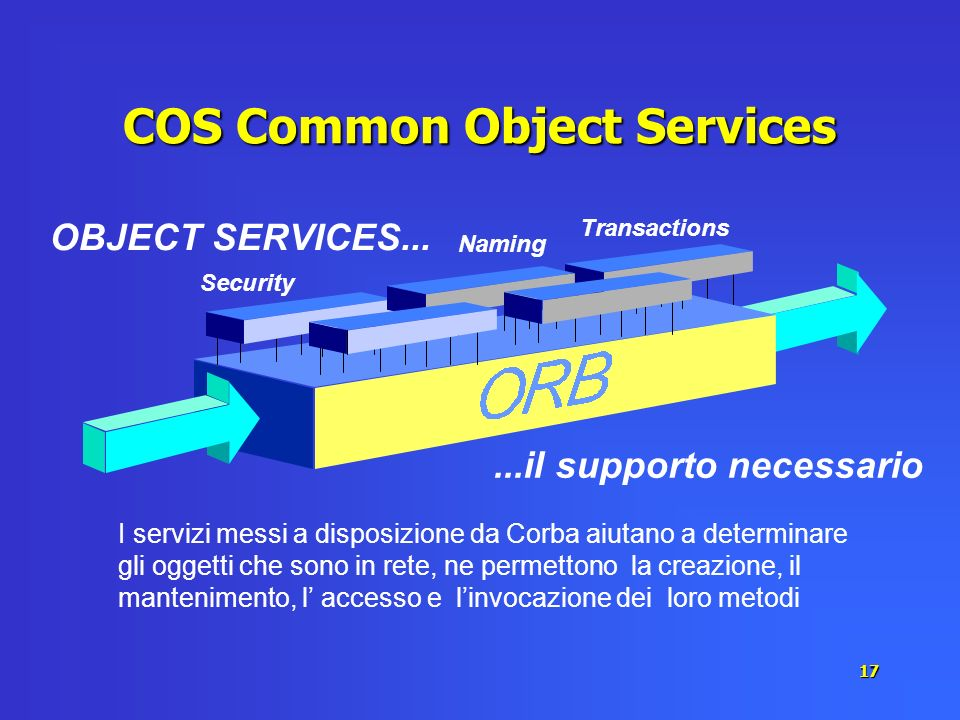 COS Common Object Services