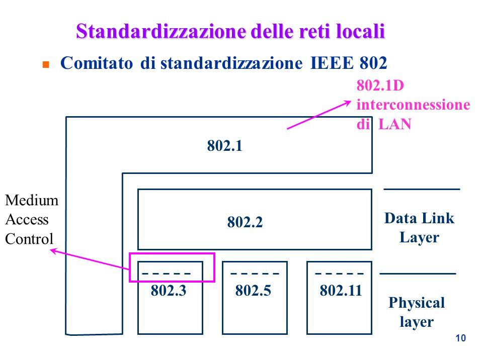 Standardizzazione delle reti locali
