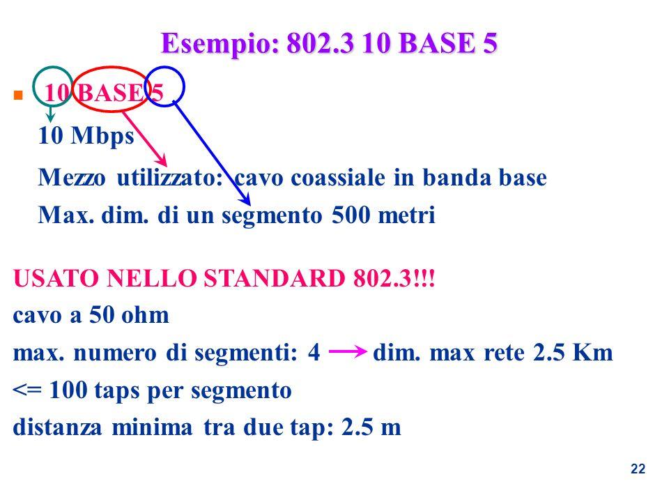 Esempio: 802.3 10 BASE 5 10 BASE 5 10 Mbps