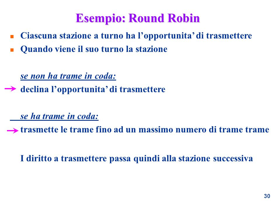 Esempio: Round Robin Ciascuna stazione a turno ha l'opportunita' di trasmettere. Quando viene il suo turno la stazione.