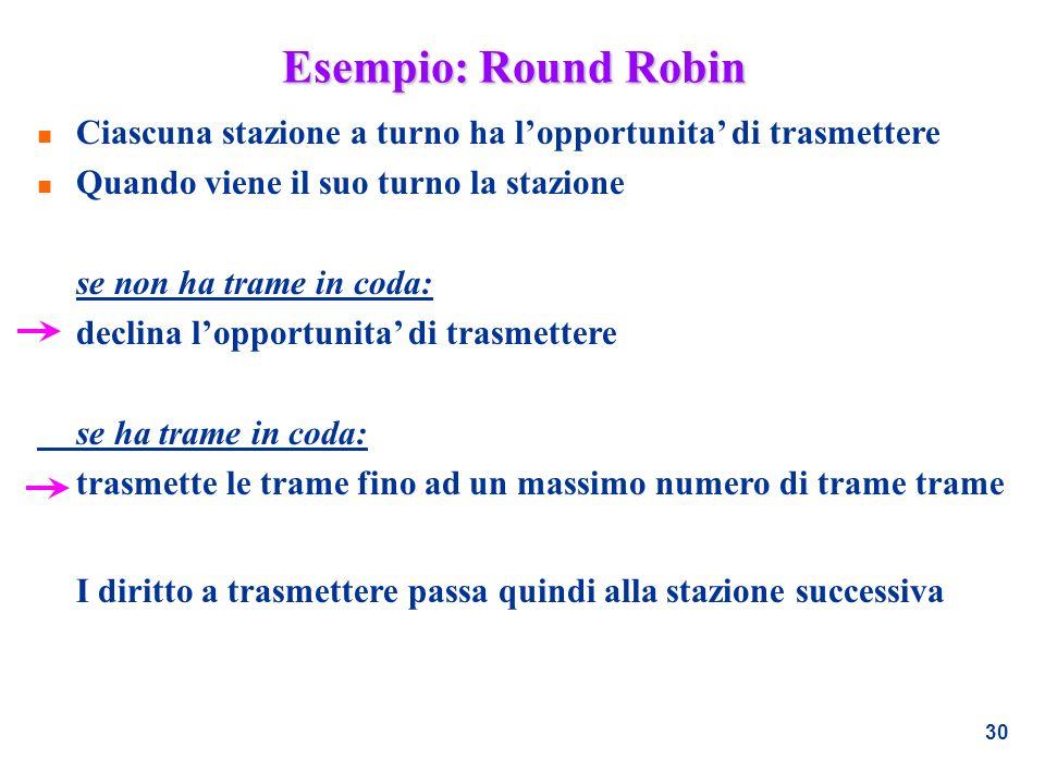 Esempio: Round RobinCiascuna stazione a turno ha l'opportunita' di trasmettere. Quando viene il suo turno la stazione.