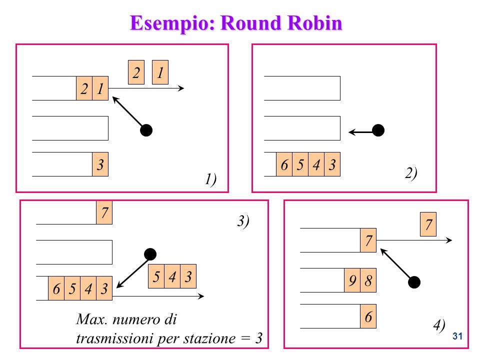 Esempio: Round Robin 1 2 3 6 5 4 3 2) 1) 7 3) 7 7 5 4 3 9 8 6 5 4 3