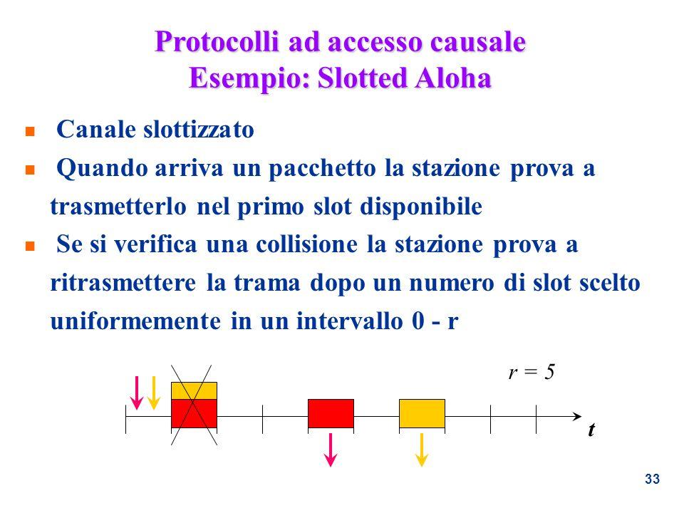 Protocolli ad accesso causale Esempio: Slotted Aloha