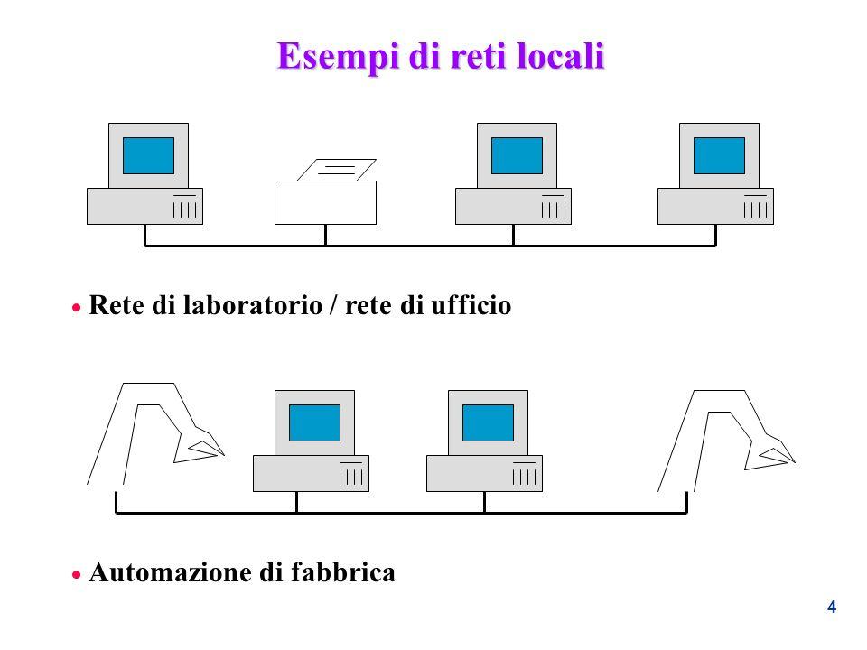 Esempi di reti locali Rete di laboratorio / rete di ufficio