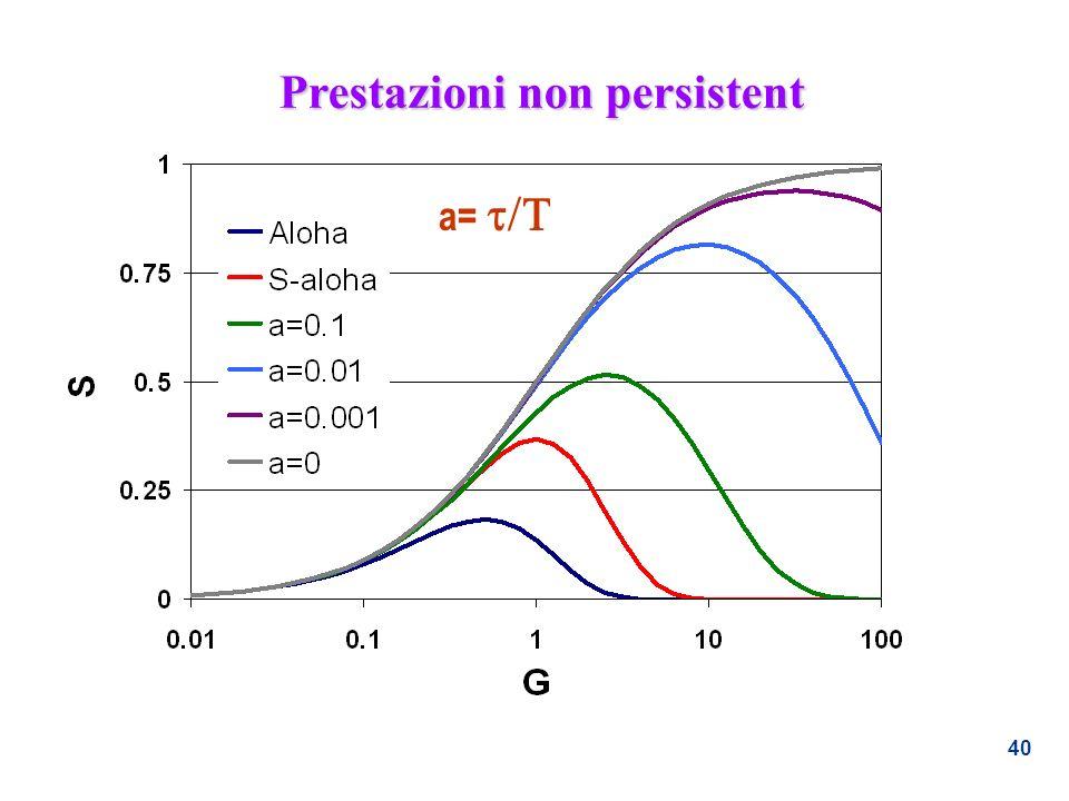 Prestazioni non persistent