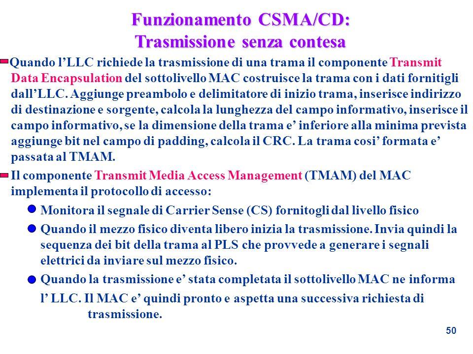 Funzionamento CSMA/CD: Trasmissione senza contesa