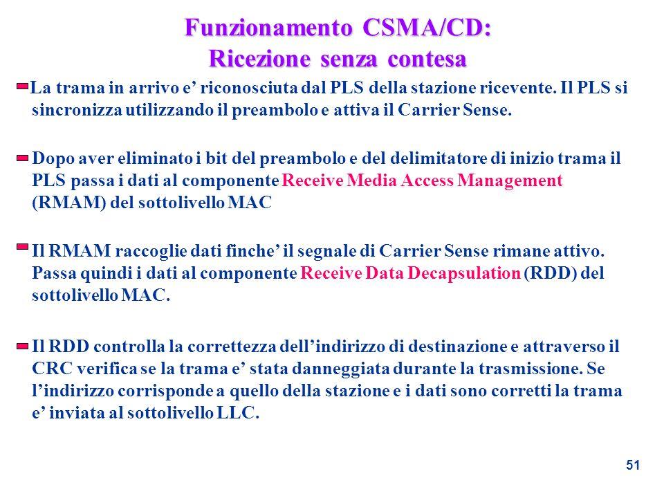 Funzionamento CSMA/CD: Ricezione senza contesa