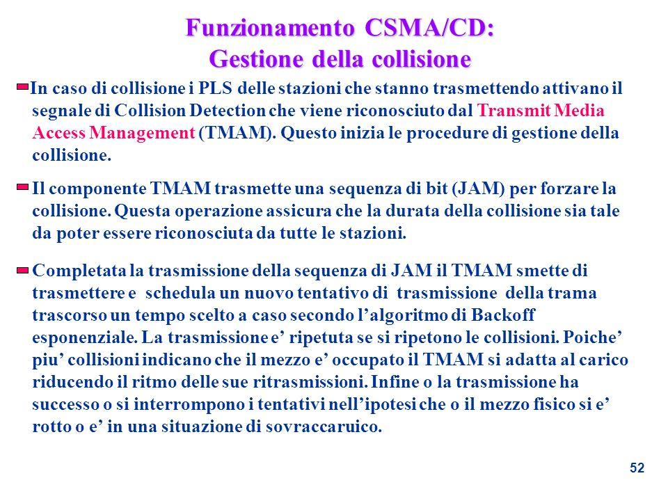 Funzionamento CSMA/CD: Gestione della collisione