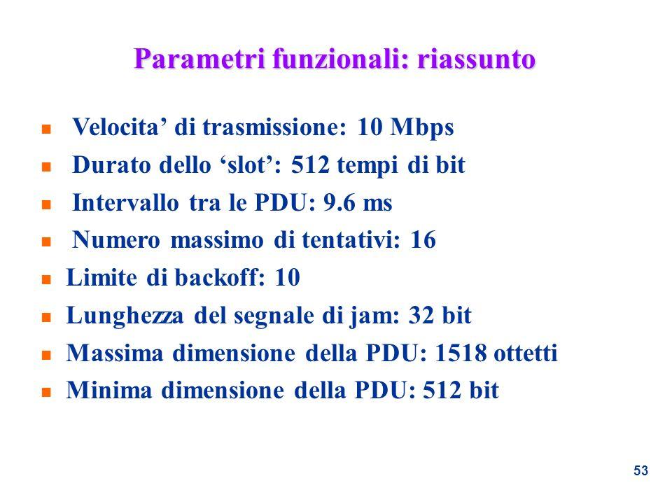 Parametri funzionali: riassunto
