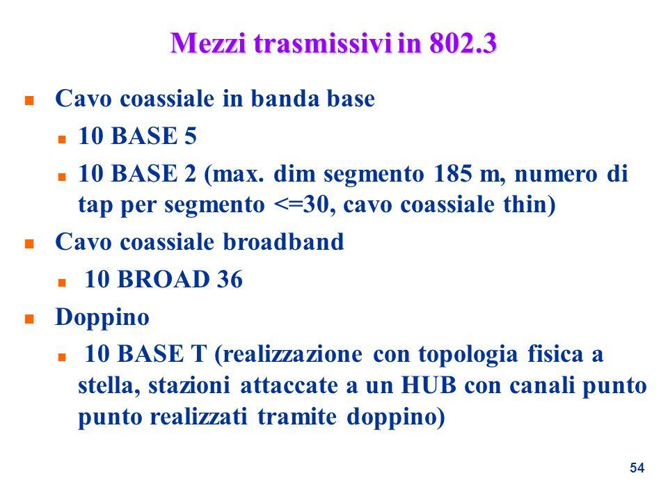 Mezzi trasmissivi in 802.3 Cavo coassiale in banda base 10 BASE 5