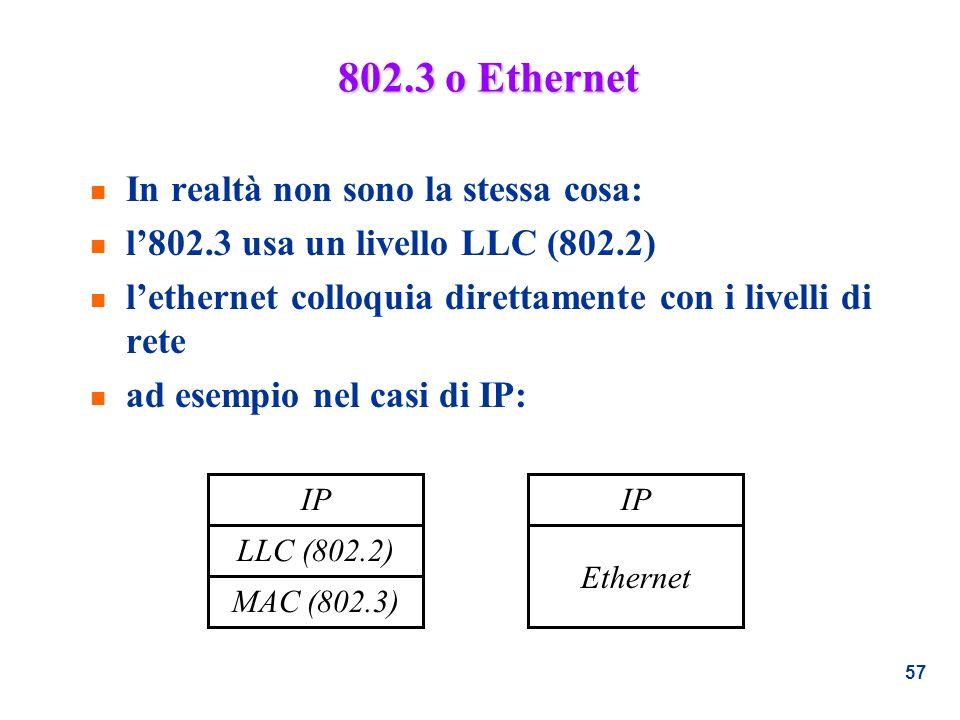 802.3 o Ethernet In realtà non sono la stessa cosa: