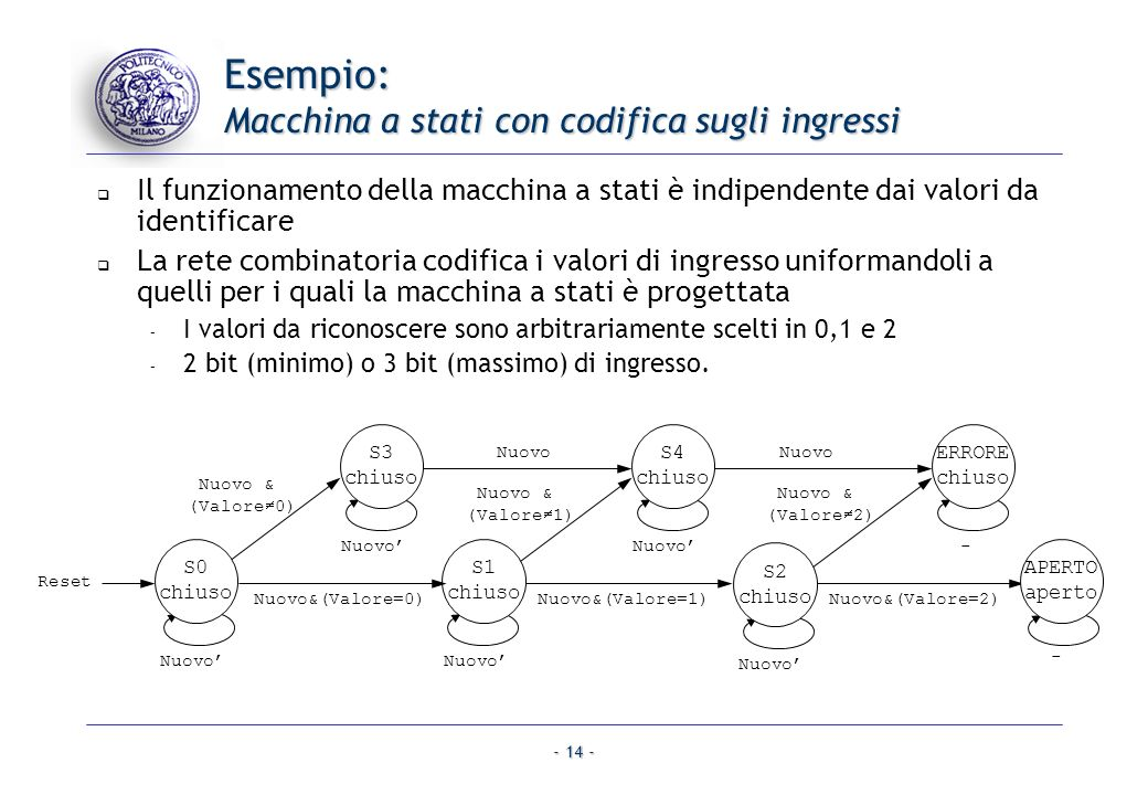 Esempio: Macchina a stati con codifica sugli ingressi