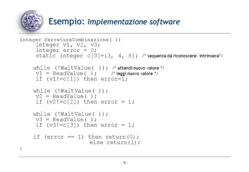 Esempio: Implementazione software