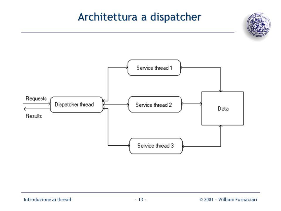 Architettura a dispatcher