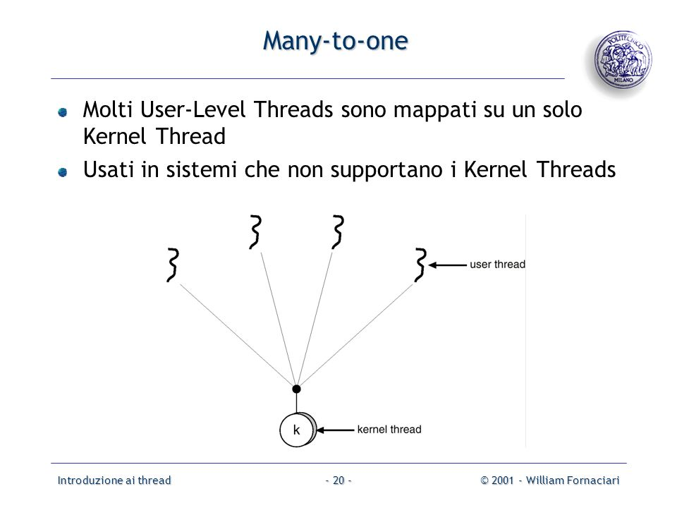 Many-to-one Molti User-Level Threads sono mappati su un solo Kernel Thread. Usati in sistemi che non supportano i Kernel Threads.