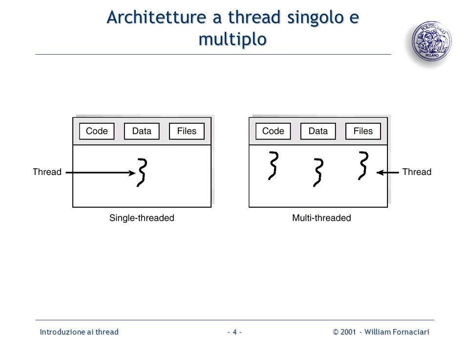 Architetture a thread singolo e multiplo