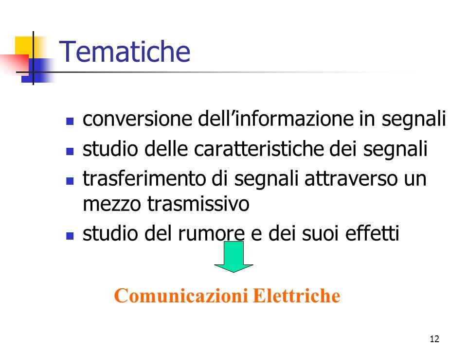 Tematiche conversione dell'informazione in segnali