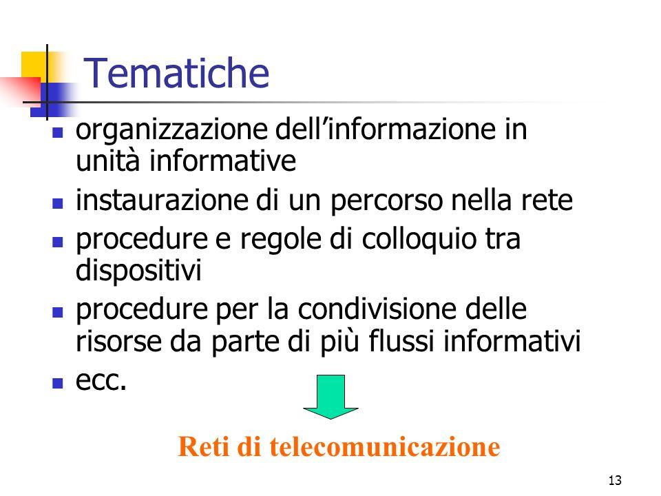Tematiche organizzazione dell'informazione in unità informative