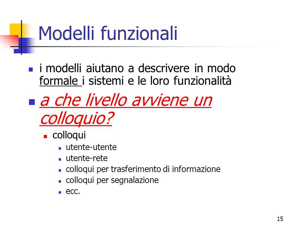 Modelli funzionali a che livello avviene un colloquio