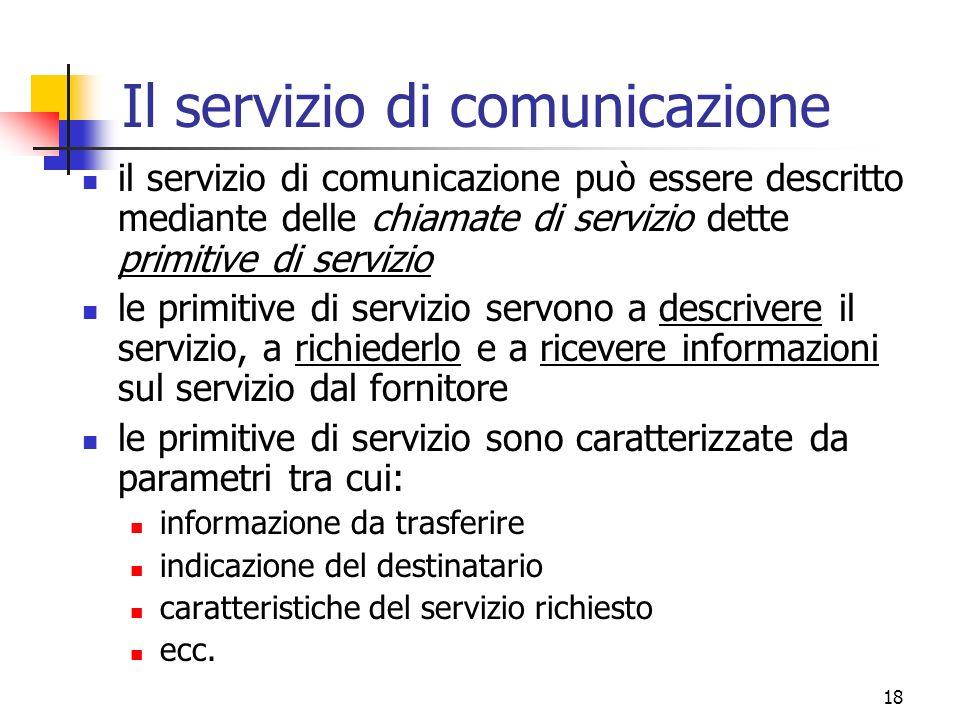 Il servizio di comunicazione