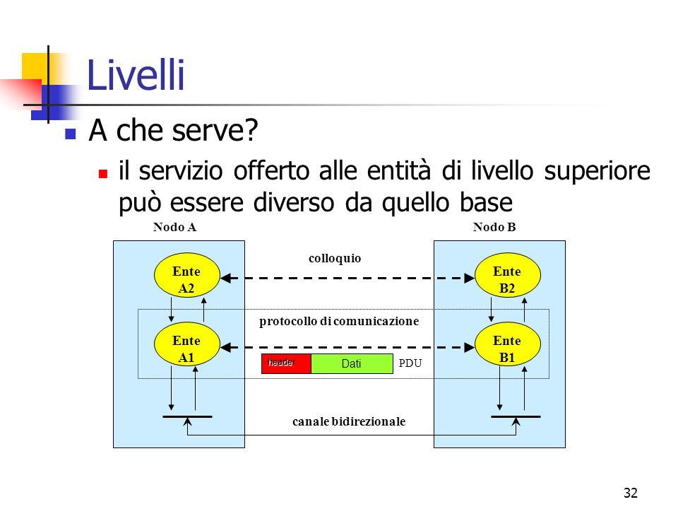 Livelli A che serve il servizio offerto alle entità di livello superiore può essere diverso da quello base.