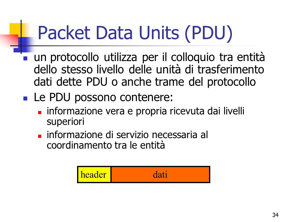 Packet Data Units (PDU)