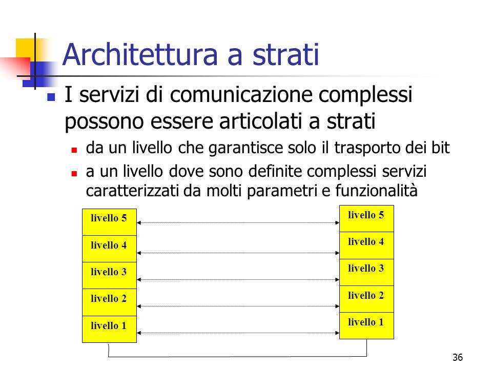 Architettura a strati I servizi di comunicazione complessi possono essere articolati a strati.