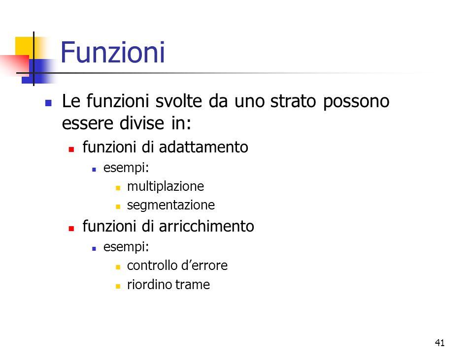 Funzioni Le funzioni svolte da uno strato possono essere divise in: