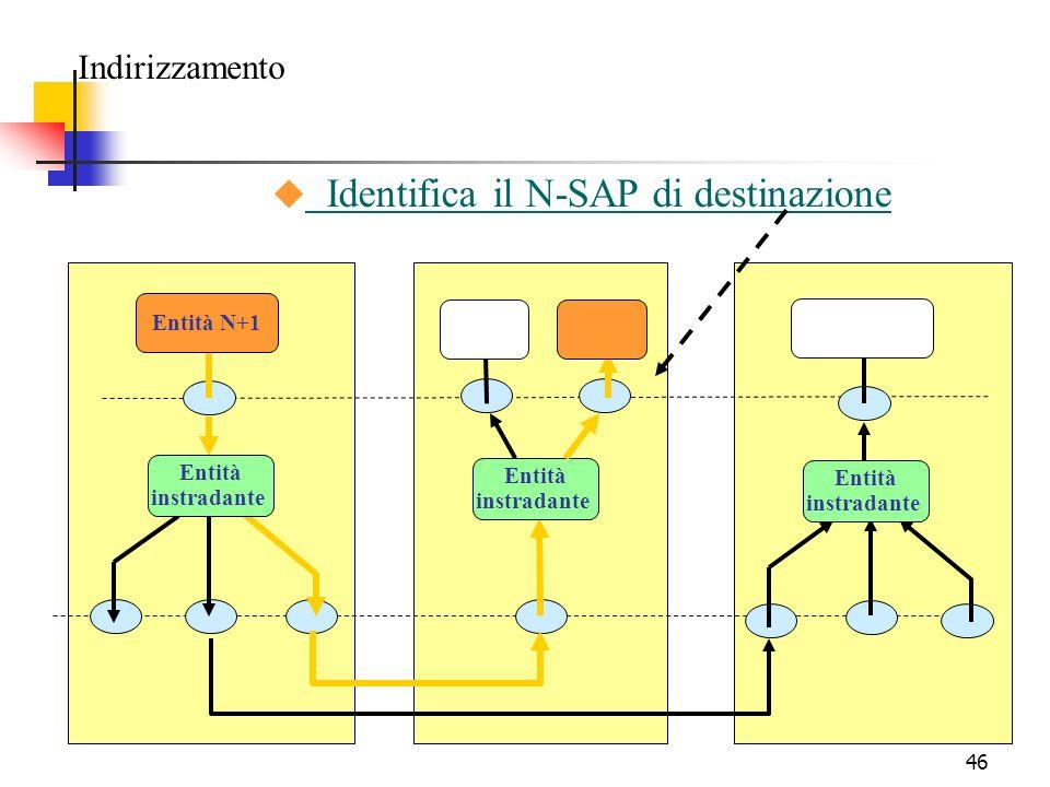 Identifica il N-SAP di destinazione