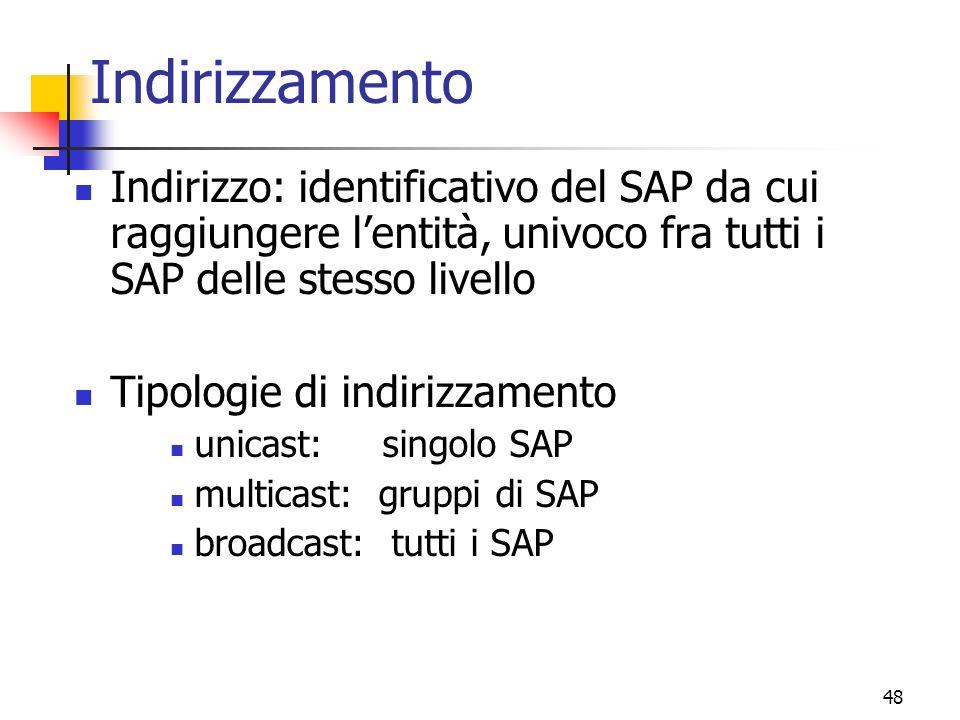 Indirizzamento Indirizzo: identificativo del SAP da cui raggiungere l'entità, univoco fra tutti i SAP delle stesso livello.