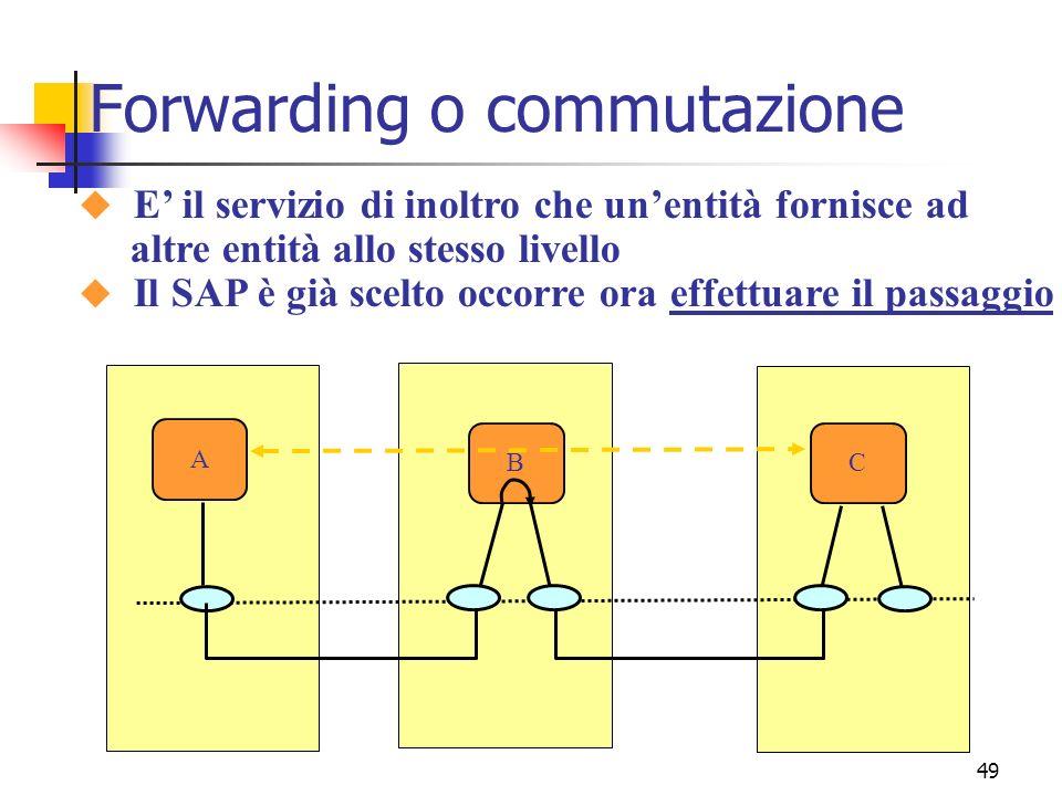 Forwarding o commutazione